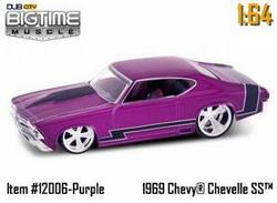 Buy 1969 Chevy Chevelle SS - Purple in AU New Zealand.
